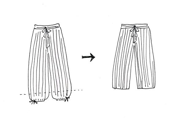 「私の服」見直し計画